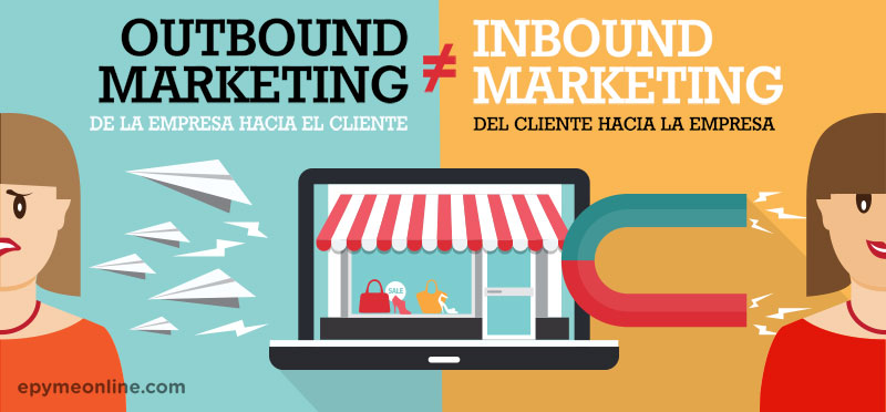 inbound outbound marketing Inbound marketing is getting a lot of buzz the key to successful lead generation is a well-rounded marketing mix this includes both inbound and outbound marketing.