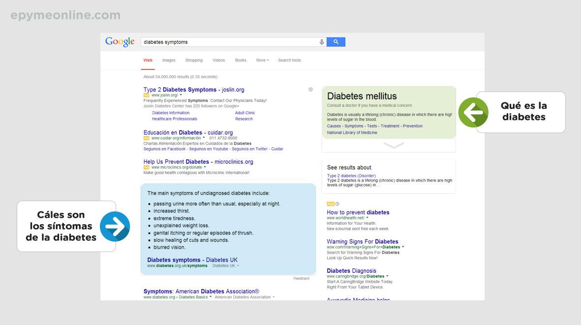 Definiciones en el buscadores de Google
