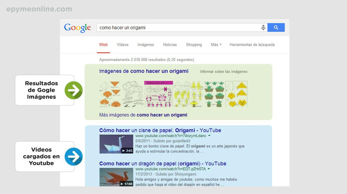 Resultados de búsqueda en Youtube y Google Imágenes