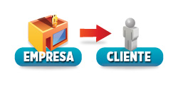 Outbound Marketing o marketing saliente