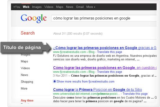 Título de página en Google