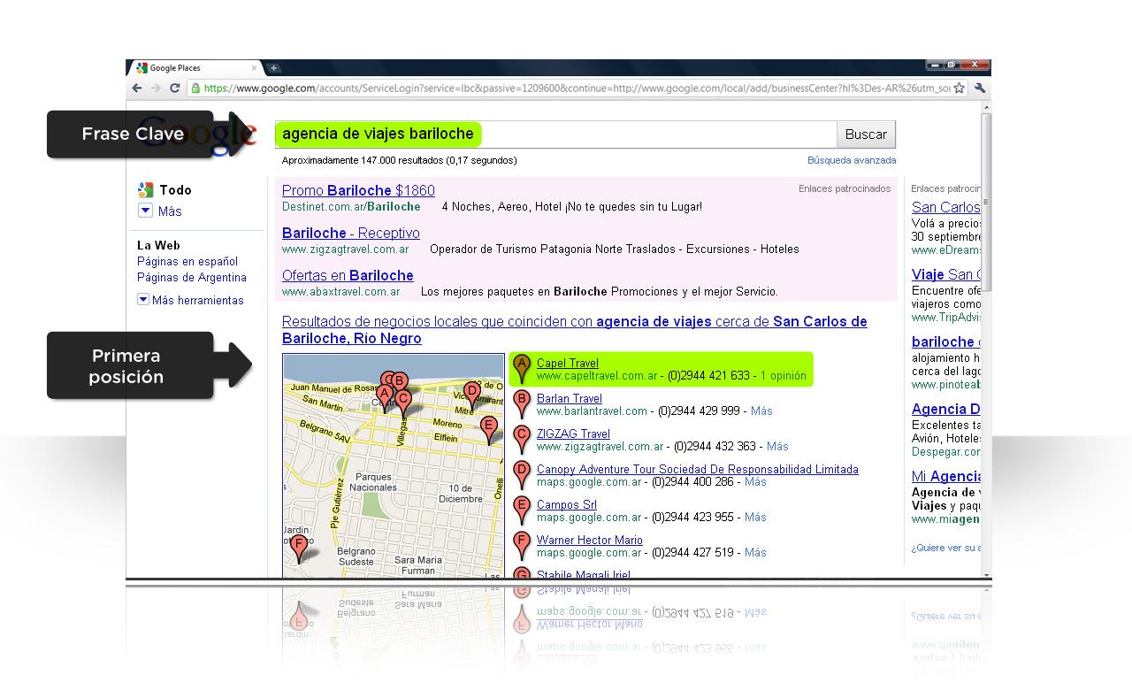 Google Places - Caso de éxito