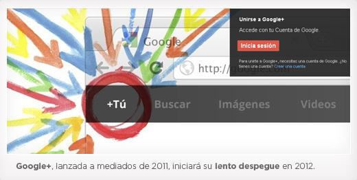 Qué pasará con Google+