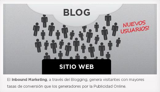 blogging para Empresas, Predicciones 2012 y Humanismo Online