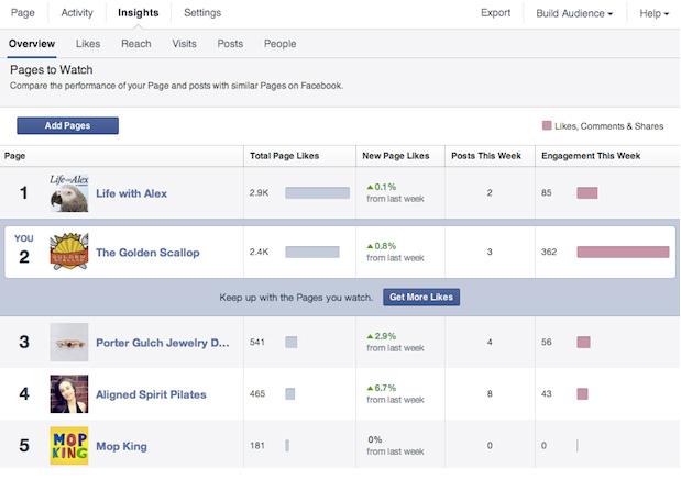 cambios en las páginas de facebok