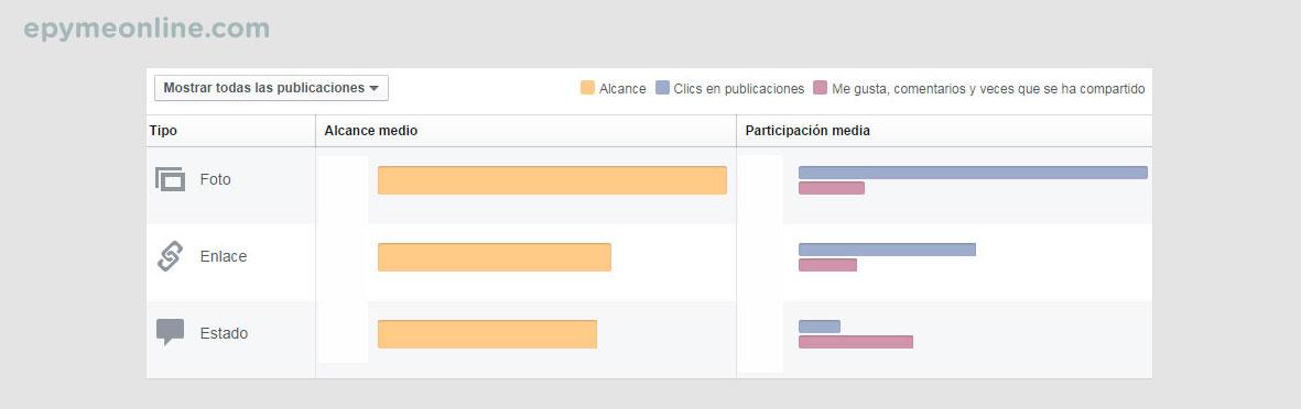 Caso de estudio - imágenes en Redes Sociales - ePyme