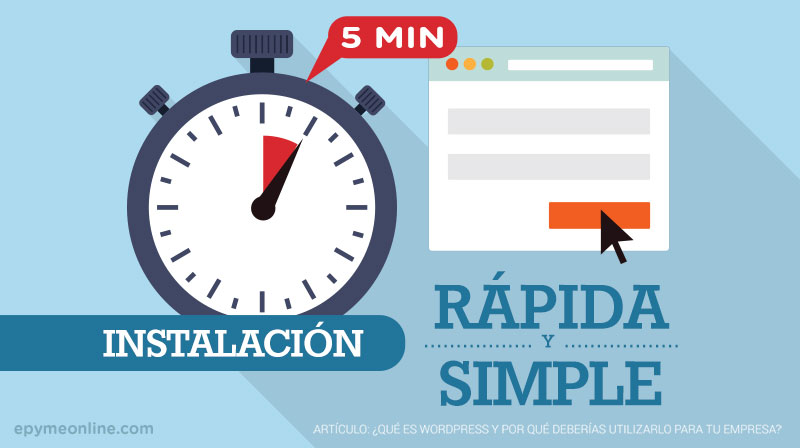 Wordpress - Instalación rápida y simple