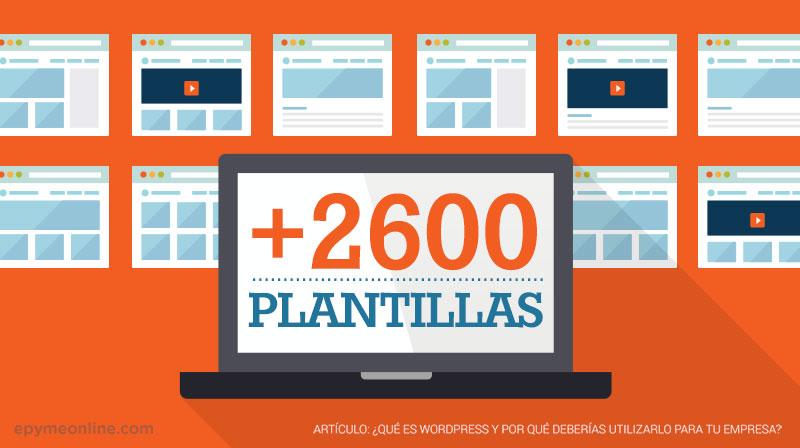 Wordpress - Más de 2600 Plantillas gratuitas
