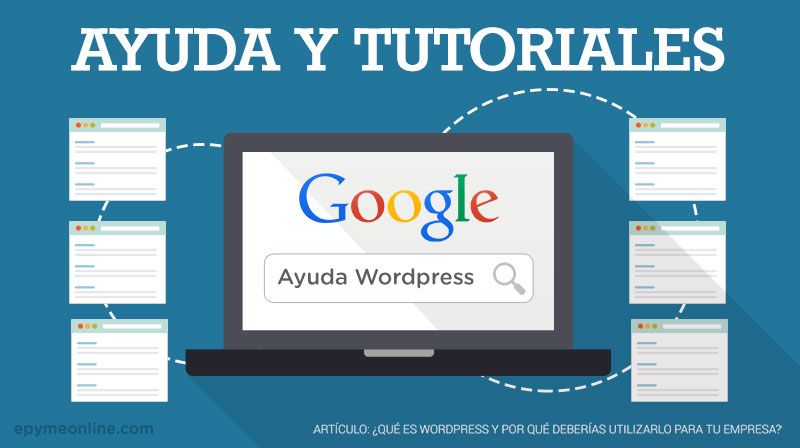 Wordpress - Ayudas y tutoriales gratuitos