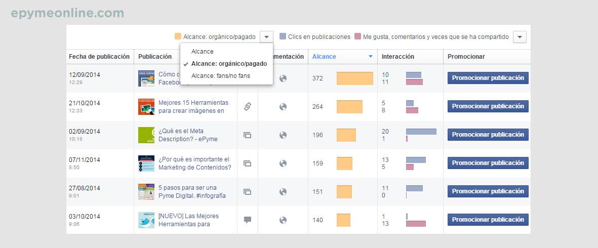 Cambiando el alcance de tu página de Facebook